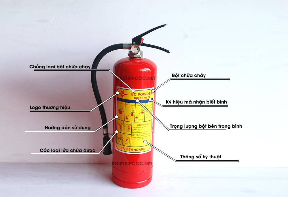 Quy định số lượng bình chữa cháy